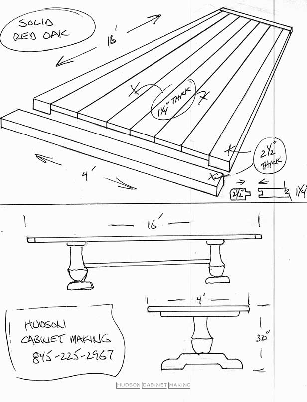 shows the structure of the trestle table